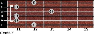 C#m6/E for guitar on frets 12, 11, 11, 13, 11, 12