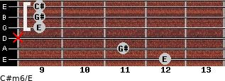 C#m6/E for guitar on frets 12, 11, x, 9, 9, 9