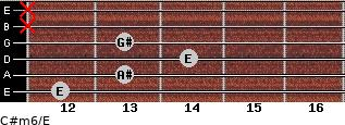 C#m6/E for guitar on frets 12, 13, 14, 13, x, x