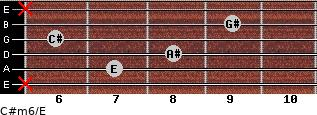 C#m6/E for guitar on frets x, 7, 8, 6, 9, x