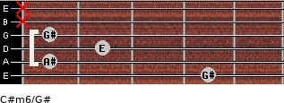 C#m6/G# for guitar on frets 4, 1, 2, 1, x, x