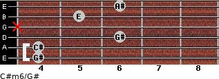C#m6/G# for guitar on frets 4, 4, 6, x, 5, 6