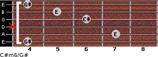 C#m6/G# for guitar on frets 4, 7, x, 6, 5, 4