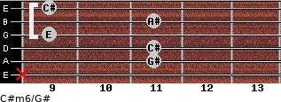 C#m6/G# for guitar on frets x, 11, 11, 9, 11, 9