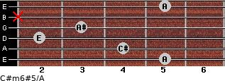 C#m6#5/A for guitar on frets 5, 4, 2, 3, x, 5
