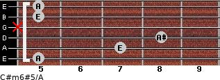 C#m6#5/A for guitar on frets 5, 7, 8, x, 5, 5