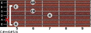 C#m6#5/A for guitar on frets 5, x, 7, 6, 5, 6