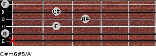 C#m6#5/A for guitar on frets x, 0, 2, 3, 2, 0