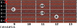 C#m6#5/A for guitar on frets x, 12, 11, 9, 11, x