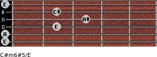 C#m6#5/E for guitar on frets 0, 0, 2, 3, 2, 0