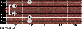 C#m6#5/E for guitar on frets 12, 12, 11, x, 11, 12