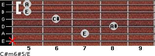 C#m6#5/E for guitar on frets x, 7, 8, 6, 5, 5