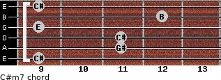 C#m7 for guitar on frets 9, 11, 11, 9, 12, 9