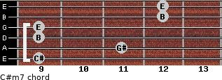 C#m7 for guitar on frets 9, 11, 9, 9, 12, 12