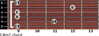 C#m7 for guitar on frets 9, 11, 9, 9, 12, 9