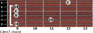 C#m7 for guitar on frets 9, 11, 9, 9, 9, 12