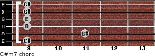 C#m7 for guitar on frets 9, 11, 9, 9, 9, 9
