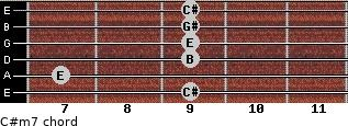 C#m7 for guitar on frets 9, 7, 9, 9, 9, 9