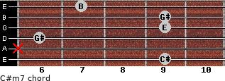 C#m7 for guitar on frets 9, x, 6, 9, 9, 7
