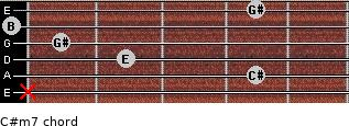 C#m7 for guitar on frets x, 4, 2, 1, 0, 4