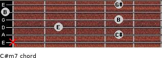 C#m7 for guitar on frets x, 4, 2, 4, 0, 4