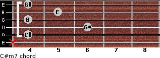 C#m7 for guitar on frets x, 4, 6, 4, 5, 4