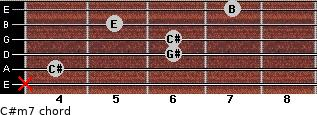 C#m7 for guitar on frets x, 4, 6, 6, 5, 7
