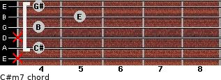 C#m7 for guitar on frets x, 4, x, 4, 5, 4