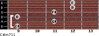 C#m7/11 for guitar on frets 9, 11, 9, 11, 12, 12