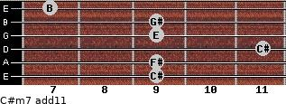 C#m7(add11) for guitar on frets 9, 9, 11, 9, 9, 7