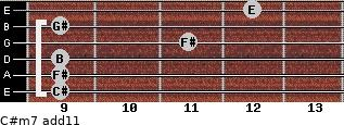 C#m7(add11) for guitar on frets 9, 9, 9, 11, 9, 12