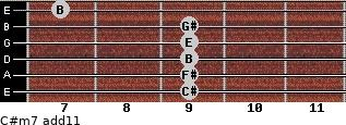 C#m7(add11) for guitar on frets 9, 9, 9, 9, 9, 7