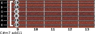 C#m7(add11) for guitar on frets 9, 9, 9, 9, 9, 9