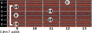 C#m7(add4) for guitar on frets 9, 11, 9, 11, 9, 12