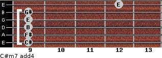 C#m7(add4) for guitar on frets 9, 9, 9, 9, 9, 12