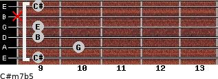 C#m7b5 for guitar on frets 9, 10, 9, 9, x, 9