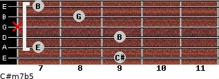 C#m7b5 for guitar on frets 9, 7, 9, x, 8, 7