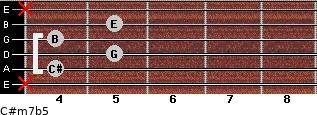 C#m7b5 for guitar on frets x, 4, 5, 4, 5, x