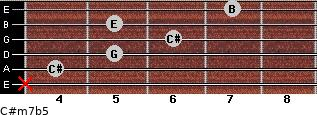 C#m7b5 for guitar on frets x, 4, 5, 6, 5, 7