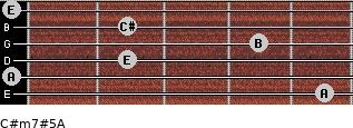 C#m7#5/A for guitar on frets 5, 0, 2, 4, 2, 0