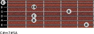 C#m7#5/A for guitar on frets 5, 2, 2, 4, 2, 0