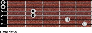 C#m7#5/A for guitar on frets 5, 4, 2, 2, 0, 0