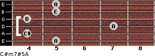 C#m7#5/A for guitar on frets 5, 4, 7, 4, 5, 5