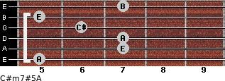 C#m7#5/A for guitar on frets 5, 7, 7, 6, 5, 7