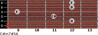 C#m7#5/A for guitar on frets x, 12, 11, 9, 12, 12