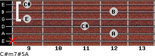 C#m7#5/A for guitar on frets x, 12, 11, 9, 12, 9