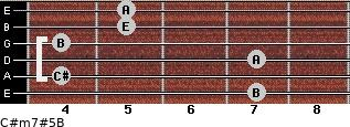 C#m7#5/B for guitar on frets 7, 4, 7, 4, 5, 5