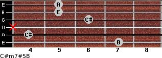 C#m7#5/B for guitar on frets 7, 4, x, 6, 5, 5