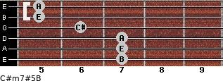 C#m7#5/B for guitar on frets 7, 7, 7, 6, 5, 5