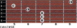 C#m7#5/B for guitar on frets 7, 7, 7, 6, 5, 9
